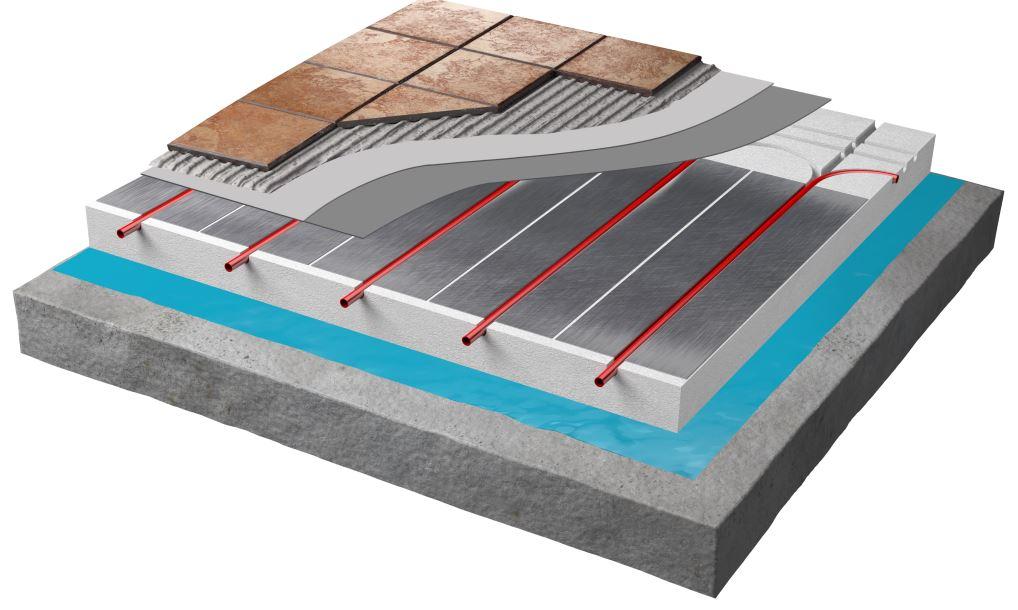 clypso insulation board