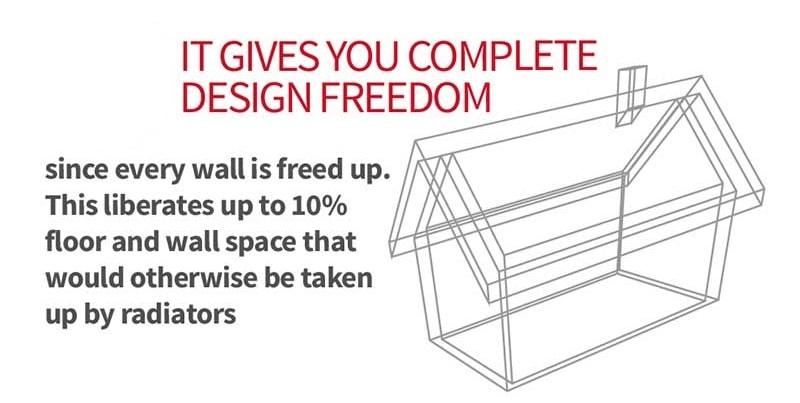 interior design without radiators